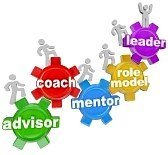 18912047-people-marching-on-gears-with-the-words-advisor-coach-mentor-role-model-and-leader-to-symbolize-lear